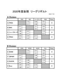 ADA_2020_3rd_Result_1126