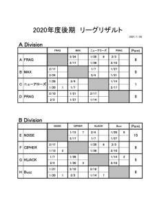 ADA_2020_3rd_Result_0120